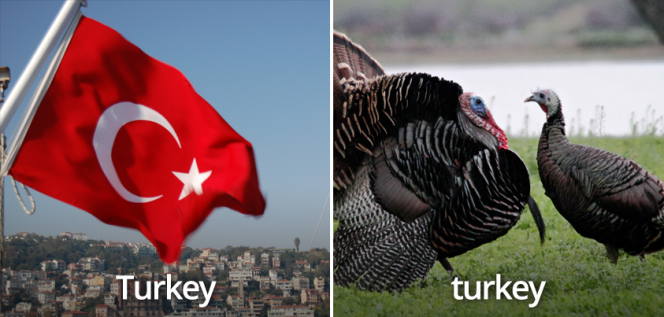 WeChat-Capitonyms-Turkey