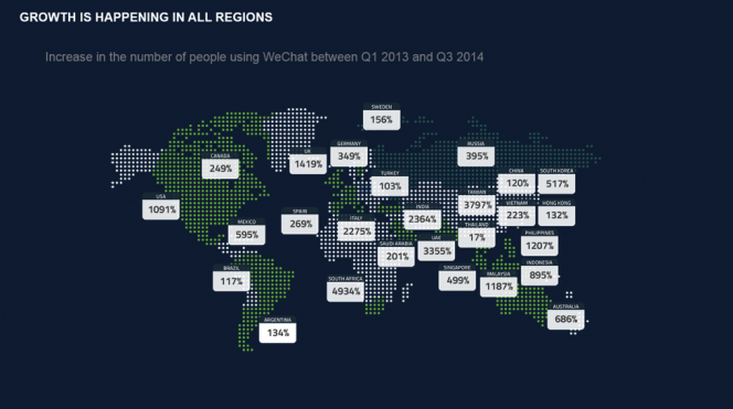 WeChat Growth Map GWI