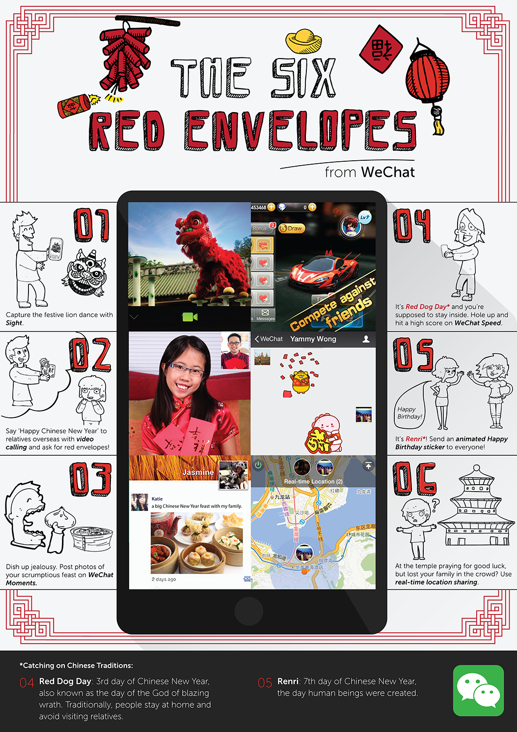 WeChat Chinese New Year Infographic