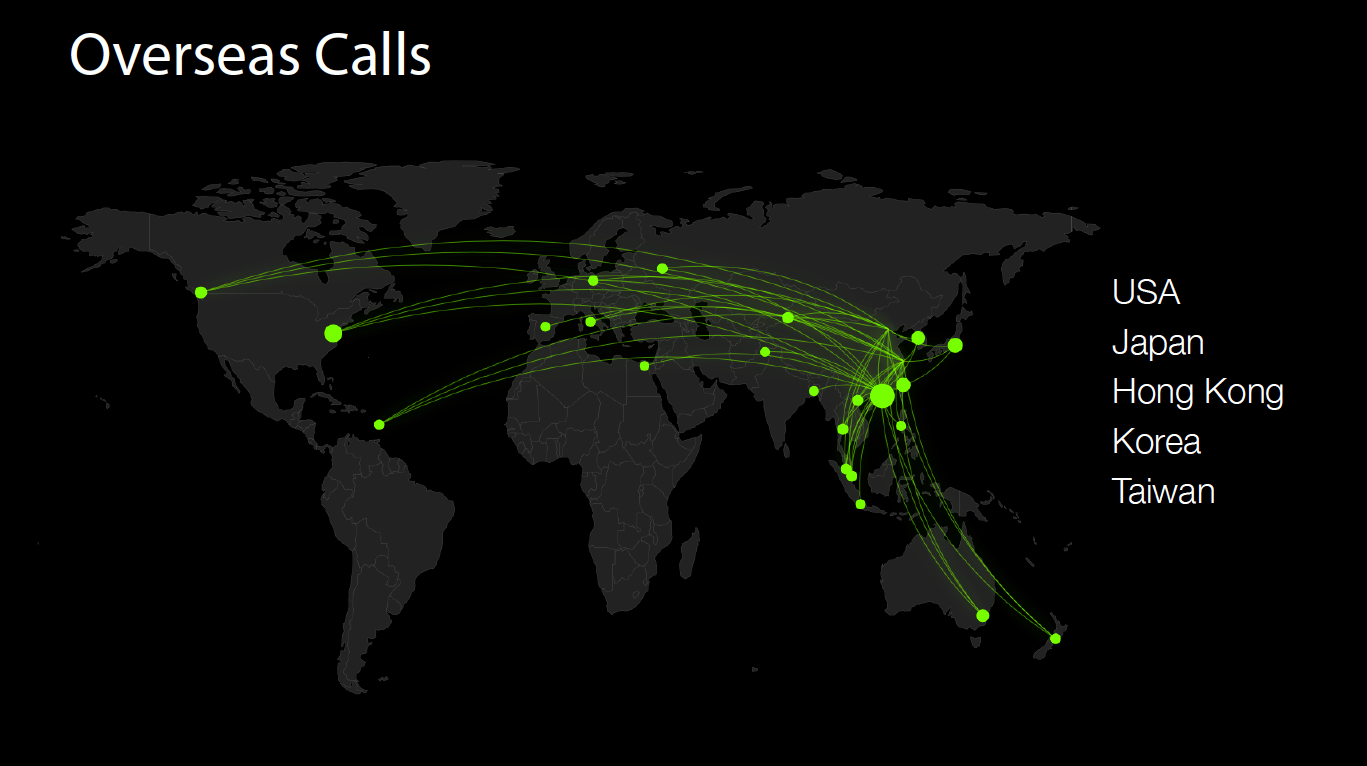 WeChat Calling